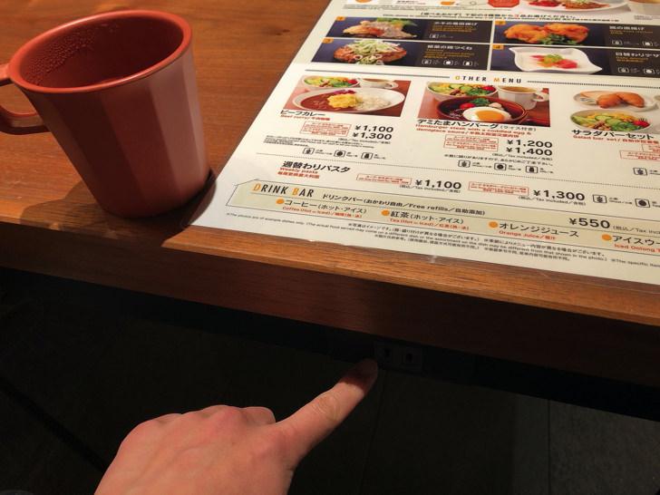 バンブルビーカフェのテーブル